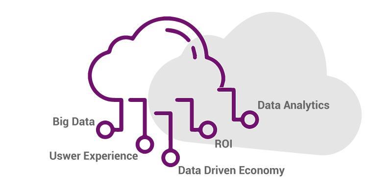 Industria 4.0 - Service Transformation